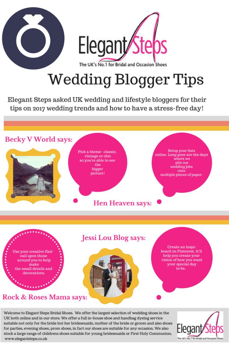 elegantstepsbloggertips_infographic